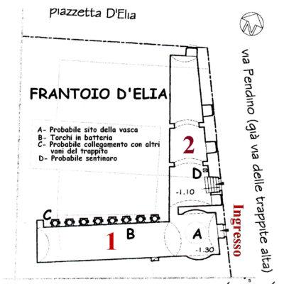 FrantoioDElia_[Casarano]
